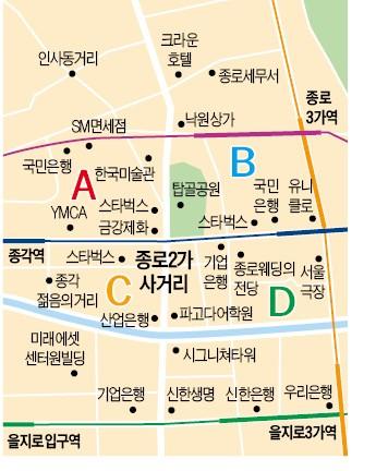 종로2가 사거리 상권 상업용 빌딩 매매사례 분석