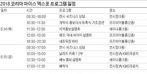 코리아 마이스 엑스포, 서울·경기 등 지자체 17곳서 대규모 부스 열고 '도시홍보戰'