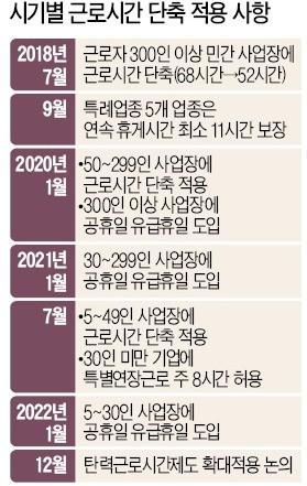 """중소기업들 """"차라리 한국 떠나겠다"""""""
