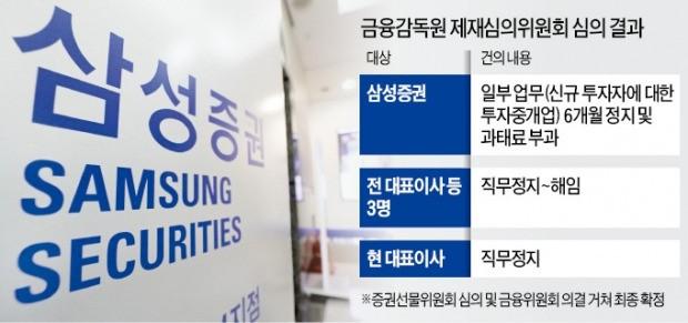 '배당 사고' 삼성證, 6개월 일부 영업정지