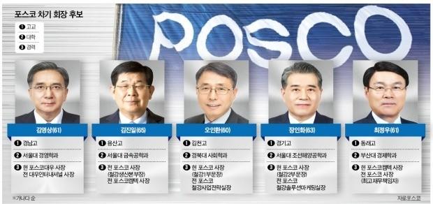 포스코 차기회장 후보 5人 확정… 전·현직 '포스코맨'끼리 경쟁