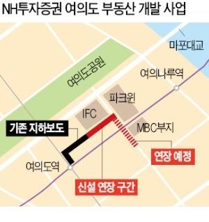 여의도 3대 랜드마크 '지하 삼각벨트' 연결 추진