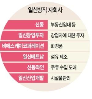 김영호 회장