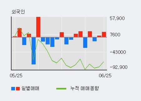 [한경로보뉴스] '한국큐빅' 5% 이상 상승, 전일 외국인 대량 순매수