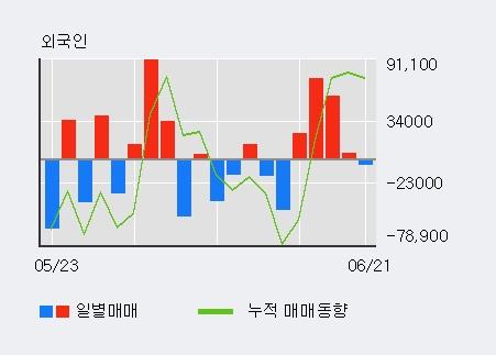 [한경로보뉴스] '테라젠이텍스' 5% 이상 상승, 외국계 증권사 창구의 거래비중 5% 수준