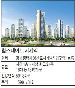힐스테이트 지제역, KTX와 SRT 동시 이용… 2020년 입주