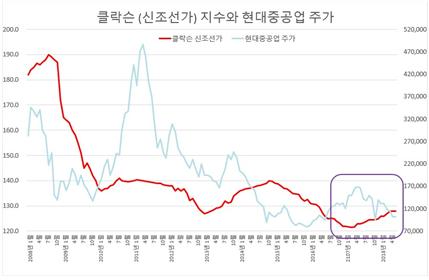 """""""탐사봇 알짜 정보 이용하세요""""…한경닷컴 버핏연구소 '한경탐사봇' 서비스"""