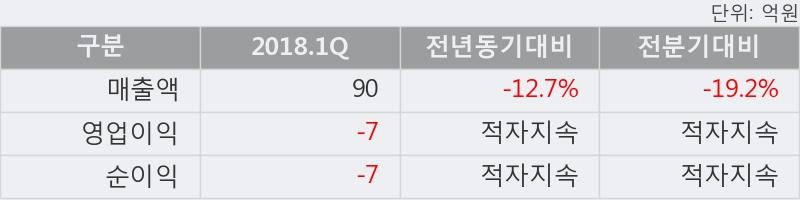 [한경로보뉴스] '삼화전자' 5% 이상 상승, 상승 추세 후 조정 중, 단기·중기 이평선 정배열