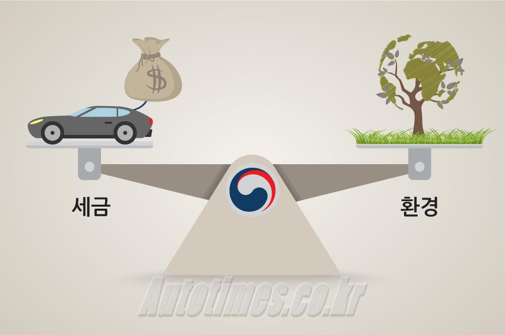 [하이빔]자동차, '세금 vs 환경' 누구 손 들어주나