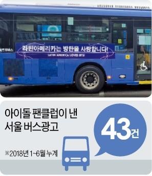 남미 팬들까지 서울 시내버스에 광고… 산업이 된 아이돌 팬덤