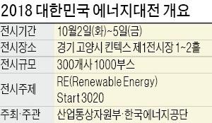 역대 최대 '에너지 전시회' 10월에 열린다