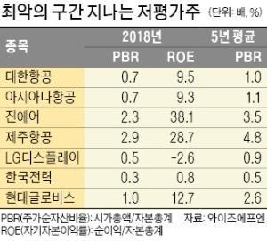 """""""최악 구간 지나는 주식 사라""""…증권가에 '역발상 투자론'"""