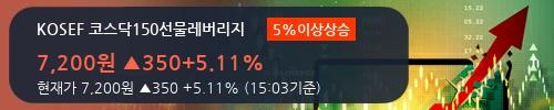 [한경로보뉴스] 'KOSEF 코스닥150선물레버리지' 5% 이상 상승, 주가 5일 이평선 상회, 단기·중기 이평선 역배열