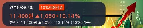 [한경로보뉴스] '인콘' 10% 이상 상승, 유망 바이오 투자, 주목해야 할 기업으로 변화함 - 토러스투자증권, N.R (Initiate)