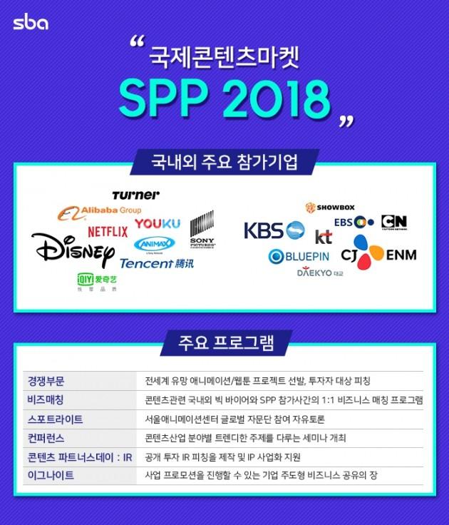 """서울시, 국제콘텐츠마켓 SPP 2018 개최... """"국내 콘텐츠 해외진출 교두보 역할 펼칠 것"""""""