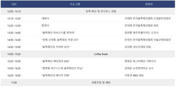 / 출처=한국블록체인협회 제공
