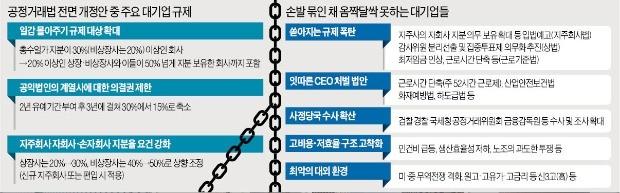 """""""핵심기술 개발, M&A전략 제쳐놓고… 지분구조 계산하다 날 샐 판"""""""