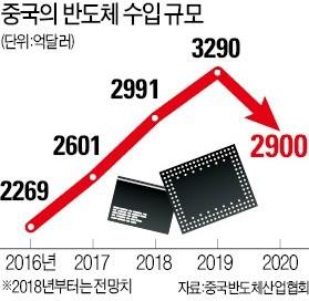 """'반도체 심장論' 내세운 시진핑 """"2025년까지 자급률 70% 달성"""""""
