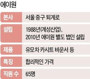 [경영탐구] 10년째 반값 유지한 리안… '방문수리 되는 유모차'로 육아맘 사로잡아