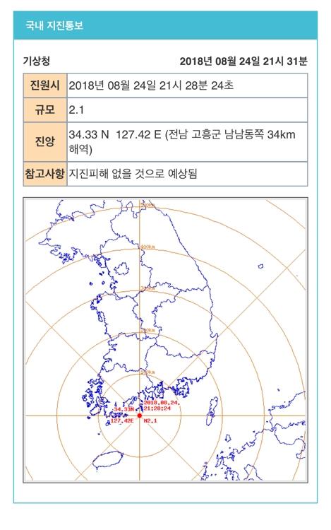 전남 고흥군 인근에서 규모 2.1 지진