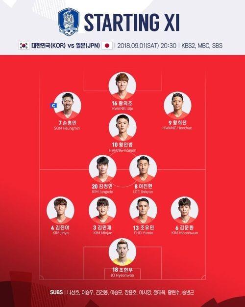 한국 일본 축구 선발, 황의조-손흥민-황희찬 한일전 삼각편대