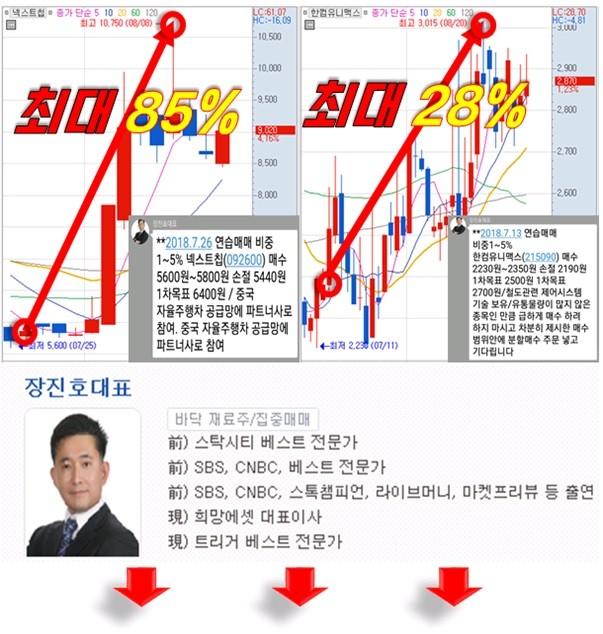 '개인 투자자 39만' 카톡방 선택한 이유는?