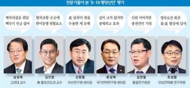 """""""군사적 신뢰 구축 진일보"""" vs """"비핵화는 제자리, 경협은 과속"""""""