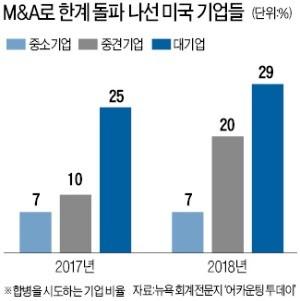 """핫커피 품은 코카콜라의 '외도'… 디즈니는 """"술 팔아요"""""""
