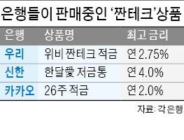 티끌모아 태산… '짠테크' 상품 주목하라