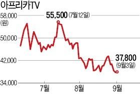 """""""아프리카TV·넵튠 성장성에 주목하라"""""""