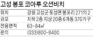 고성 봉포 코아루 오션비치, 고성에서 드문 4베이 판상형 특화설계