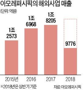 """""""아모레의 美, 30개국 전파""""… 서경배의 꿈은 계속된다"""