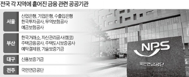 서울·부산 이어 전주도 금융허브 지정되나