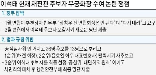 변협 압박 후 '코드 훈장'… 이석태 헌재 재판관 후보자 훈장 또 논란