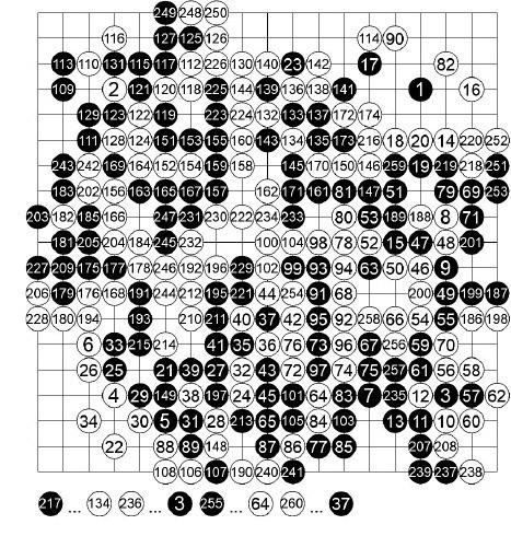 [제23기 하림배 여자국수전] 이민진 본선 진출