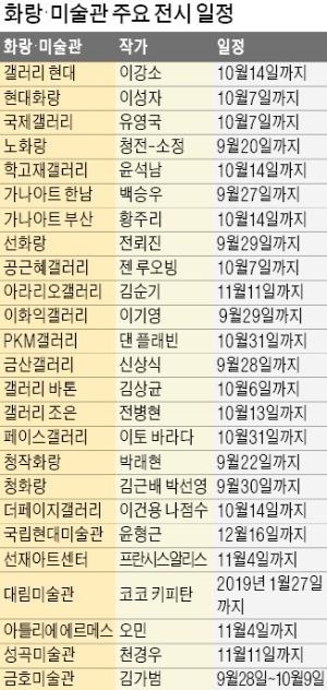 """""""비엔날레 열기 잡아라""""… 화랑, 판매마케팅 열전"""