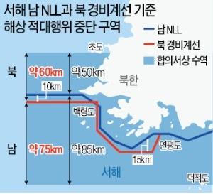 """35㎞ 양보한 '서해 평화구역'… 국방부 """"군사적 유·불리 따지지 않았다"""""""