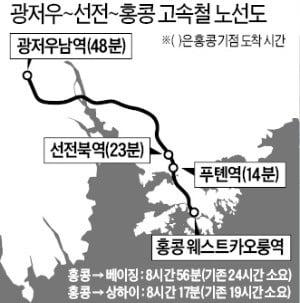 [현장에서] '총알 고속철' 타니 홍콩~선전 14분… 中 본토와 경제통합 빨라진다
