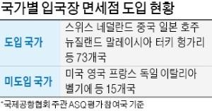'입국장 면세점' 내년 5~6월께 문연다… 1인당 600弗 한도