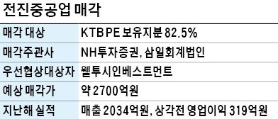 [단독] KTB PE, 펌프카 1위 전진重 웰투시에 판다… 토종 사모펀드 간 첫 '빅딜'