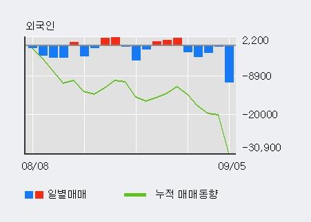 [한경로보뉴스] '뉴파워프라즈마' 10% 이상 상승, 대형 증권사 매수 창구 상위에 등장 - 메리츠, 삼성증권 등