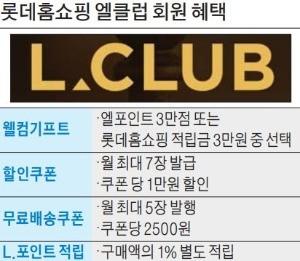 롯데홈쇼핑, 업계 첫 유료회원제 '엘클럽' 도입