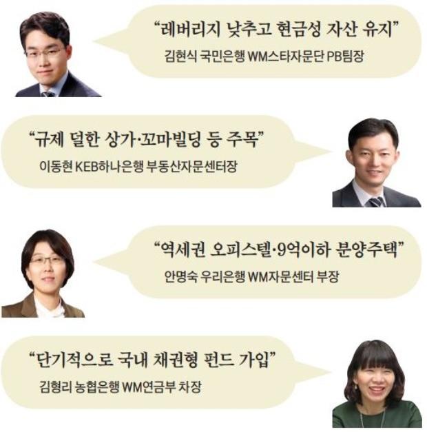 """""""주택 '갭 투자' 시대 끝… 대출 줄이고 수익형 부동산에 주목하라"""""""