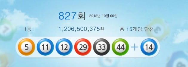 나눔로또 공식 홈페이지 캡처
