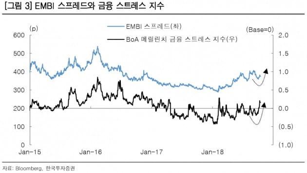 """[초점] 한국 증시에 돌아오지 않는 외국인…""""관망 필요"""""""