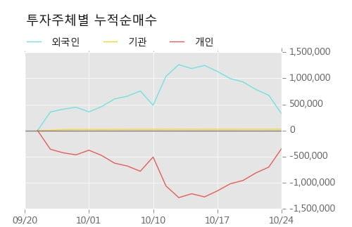 [한경로보뉴스] '남선알미늄' 5% 이상 상승, 오전에 전일 거래량 돌파. 123.2만주 거래중