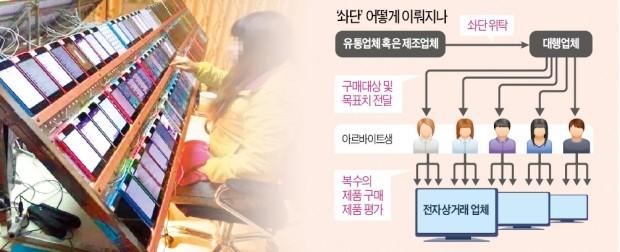 중국 온라인 쇼핑몰 '허위 구매 후기'에 혼탁…'갤노트9' 후기는 9910개 vs '미8'은 51만5242개
