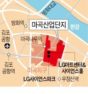 국내 최대 융복합 R&D 단지 'LG사이언스파크'…4차 산업혁명시대 '기술혁신 메카' 힘찬 날갯짓