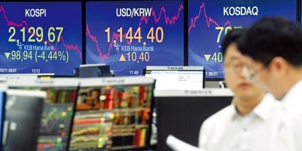 미국 증시 급락의 충격으로 11일 코스피지수가 4.44%, 코스닥지수는 5.37% 폭락했다. 이날 오후 서울 명동 KEB하나은행 딜링룸 전광판에 주요 증시지표와 환율 등이 표시돼 있다.  /허문찬 기자 sweat@hankyung.com