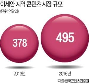 """""""한국 디지털 방송 독보적…이모티콘·웹툰 제작사와도 협업 원해"""""""